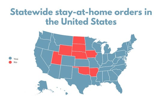 Florida's safer-at-home order does not prevent snowbirds from leaving, but can they get home?