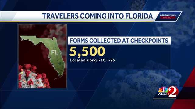 Officials release information on how many people are traveling to Florida